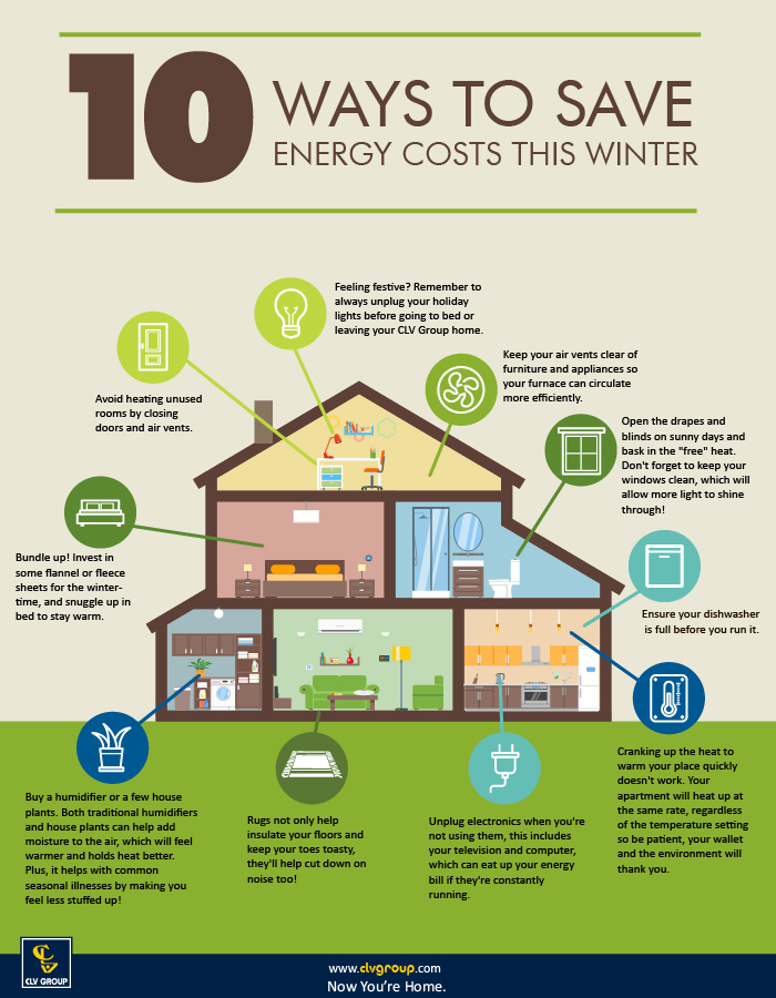 Energy at home energy at home with energy at home for Ways you can save energy